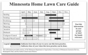 MN Lawn Care Schedule